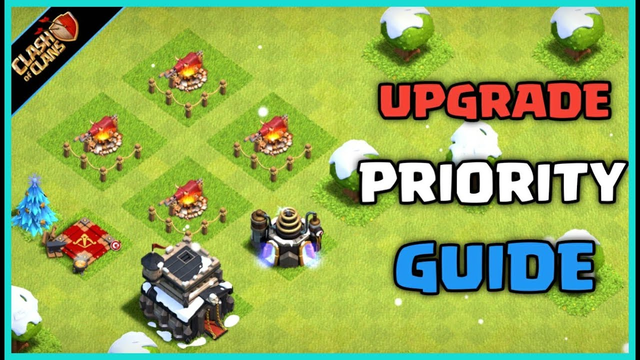 TH 9 UPGRADE GUIDE PRIORITY 2020 [Hindi] -Clash Of Clans !