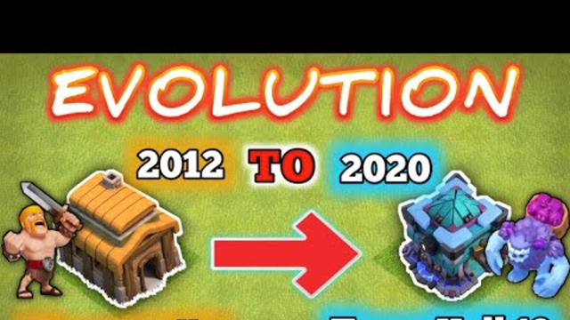 Evolution Of Max Players Content 2012 - 2020 | Town Hall 01 To Town Hall 13 ( Clash Of Clans )