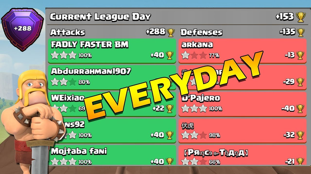 Legend League Attacks April day 5 | TH13 Best Attack Strategy | Clash of Clans