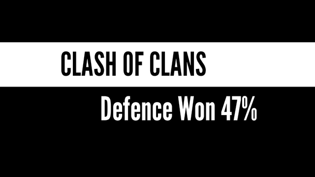 CLASH OF CLANS Defence Won 47%