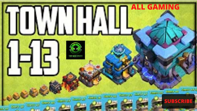 ALL Town Halls 1-13 Attack 3 star STRATEGY    Clash of clans 2020