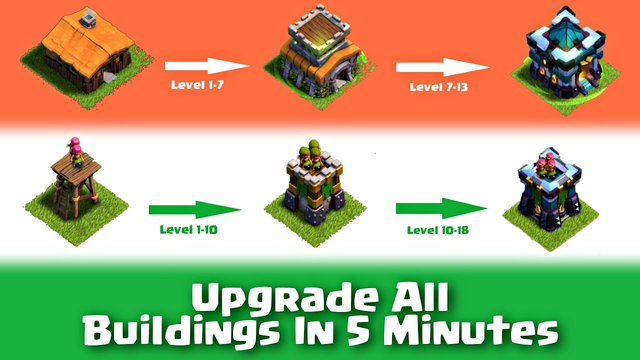 All Buildings Update In 5 Minutes | Clash Of Clans | Townhall 1 to 13 (2020)