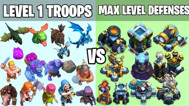 Level 1 Troops Vs Max Level Defenses | Clash of clans