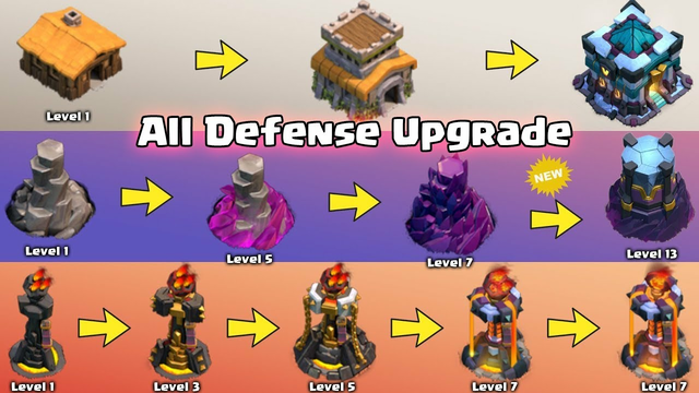 UPGRADE ALL DEFENSES in 2 Minutes | Clash of Clans All Defenses Upgrades in Every Level