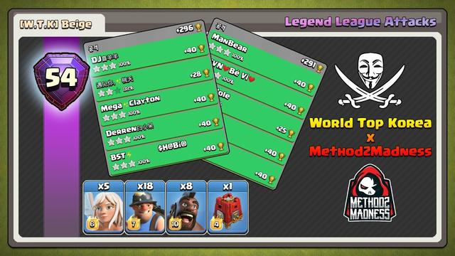 [Legend League Attacks] Clash of Clans TH13 Hogs+Miners Hybrid Nov#20