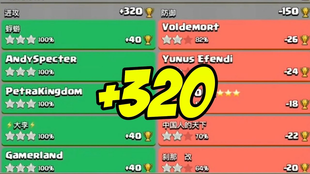 320+ Attacks High Legend League Trophy Attacks Hits | Clash Of Clans