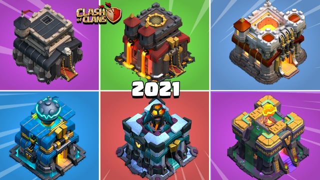 Easiest Strategy For Every Town Hall 2021 in Clash of Clans