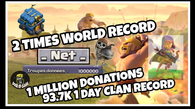1 MILLION DONATIONS | 1 DAY 93.4K CLAN RECORD | 2ND DONATER WITH 1 MILLION 2 TIMES | CLASH OF CLANS