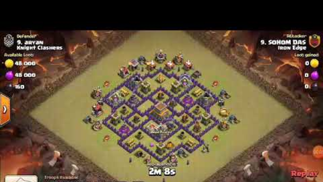 Th8 best strategy for sure 3star in clan wars and cwl- Clash of clans