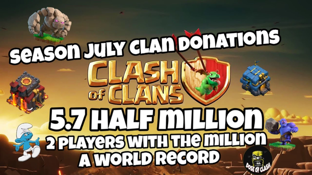 Donations Season july | 2 players with 1 million world record  | clash of clans |