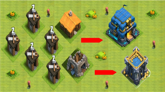 Clash of Clan I COC Upgrade TH01 TO TH12 I CLAN CASTLE , BUYING 5 BUILDERS I COC PRIVATE SERVER